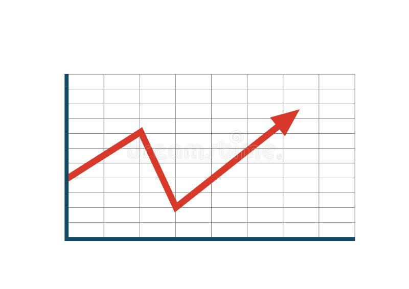 Het pictogram van de de pijlgrafiek van de hernieuwde groeitendens royalty-vrije illustratie