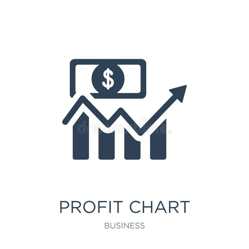 het pictogram van de winstgrafiek in in ontwerpstijl het pictogram van de winstgrafiek op witte achtergrond wordt geïsoleerd die  vector illustratie