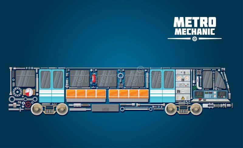Het pictogram van metrodelen voor metro mechanisch concept vector illustratie