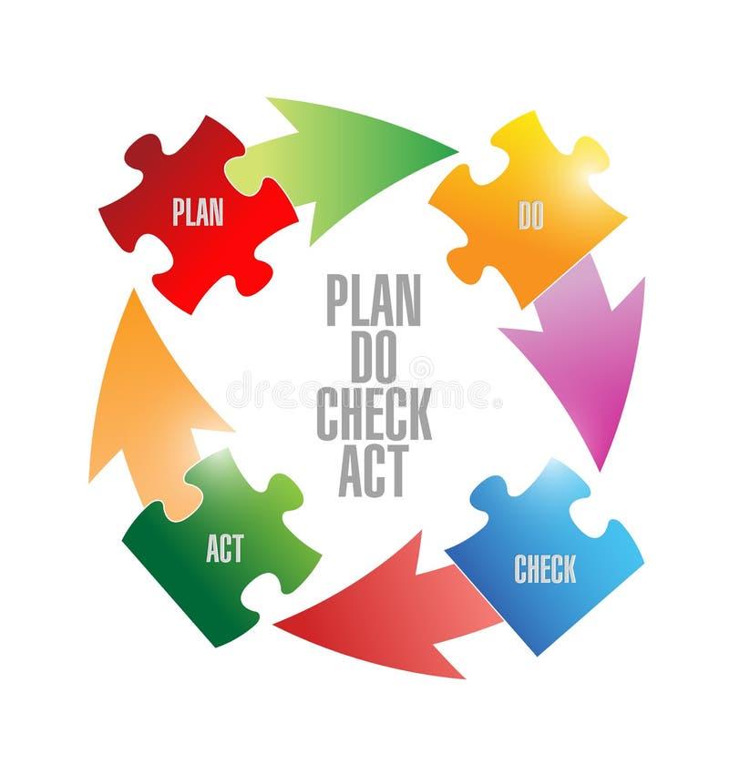het plan controleert de illustratie van de de stukkencyclus van het handelingsraadsel royalty-vrije stock foto's