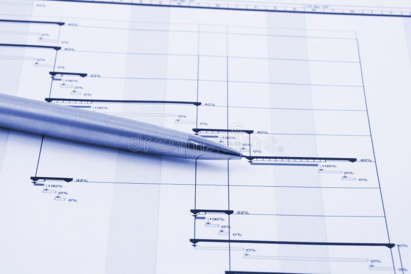 Het Plan van het project stock afbeeldingen