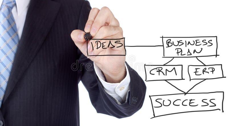Het plan van het succes royalty-vrije stock fotografie