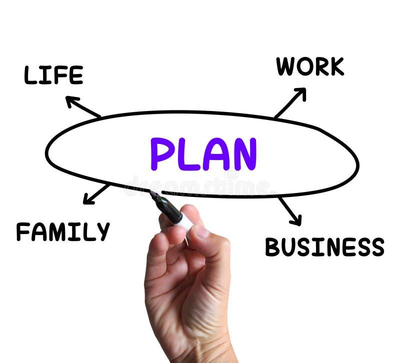 Het plandiagram betekent beherend Tijd en Gebieden van royalty-vrije illustratie