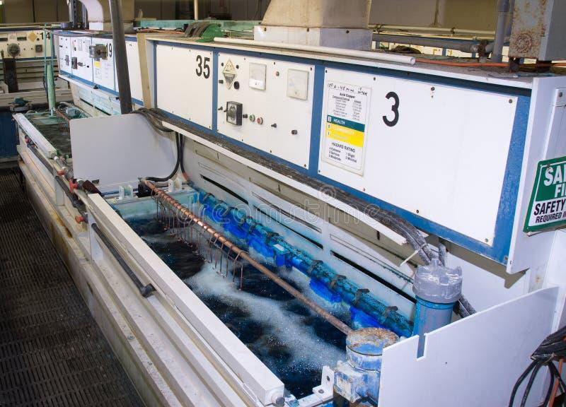 Het platerenmilieu van de productie stock afbeelding
