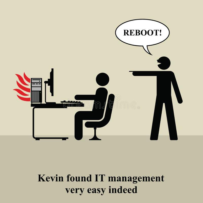 Het probleem van PC