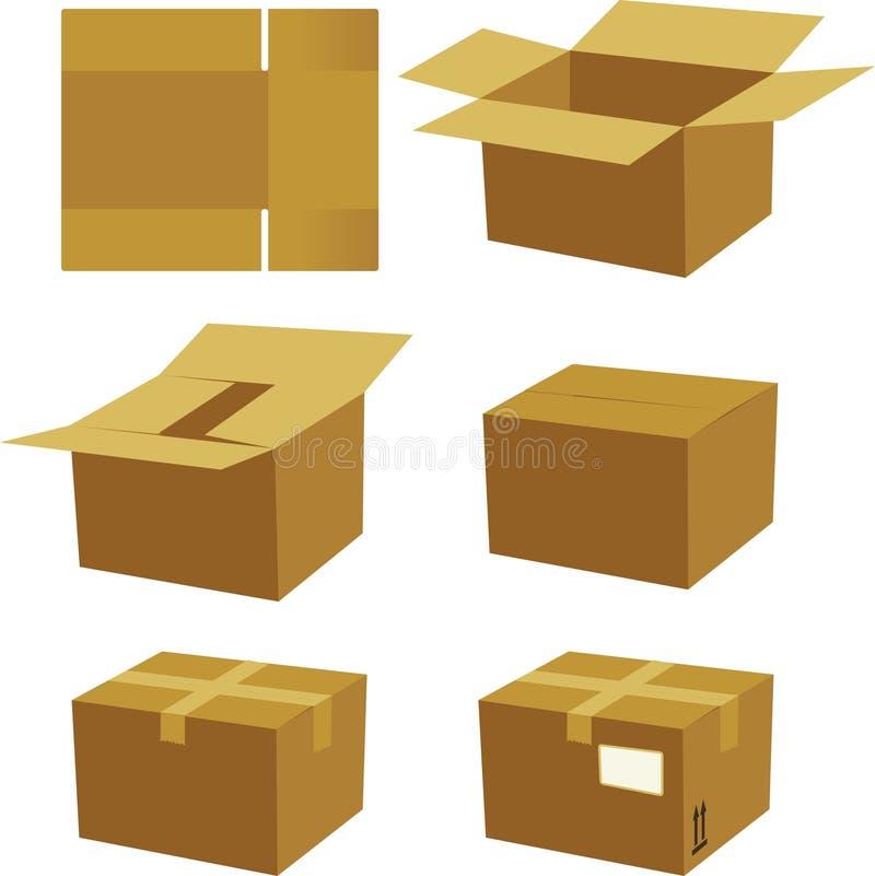 Het proces van de doos