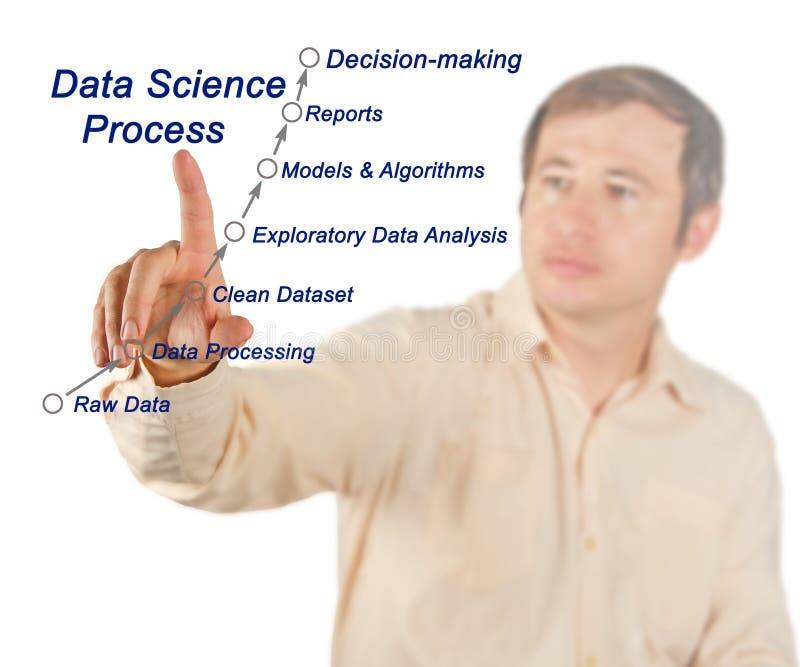Het Proces van de gegevenswetenschap royalty-vrije stock afbeeldingen