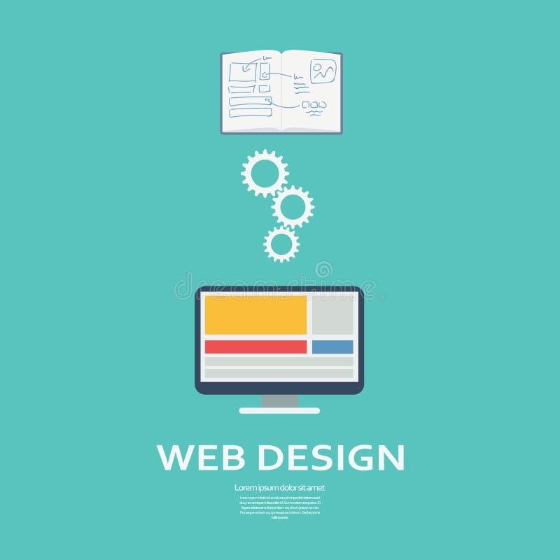 Het proces vectorinfographics van het Webontwerp website vector illustratie