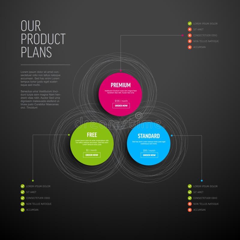 Het product kenmerkt schemamalplaatje vector illustratie