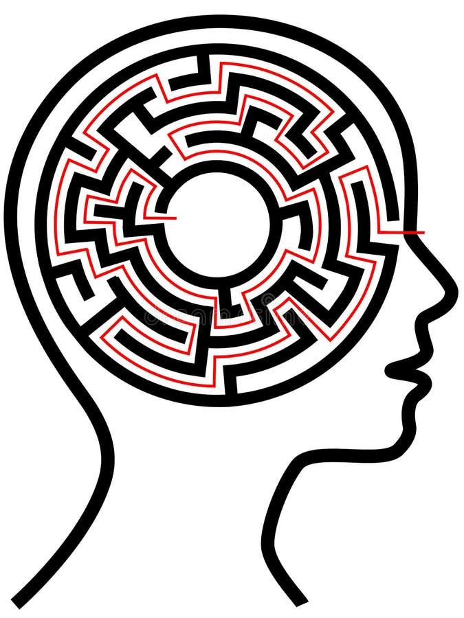 Het Raadsel van het Labyrint van de cirkel als Hersenen in het Profiel van het Overzicht royalty-vrije illustratie