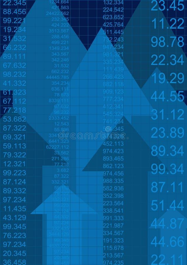 Het rapport van financiën