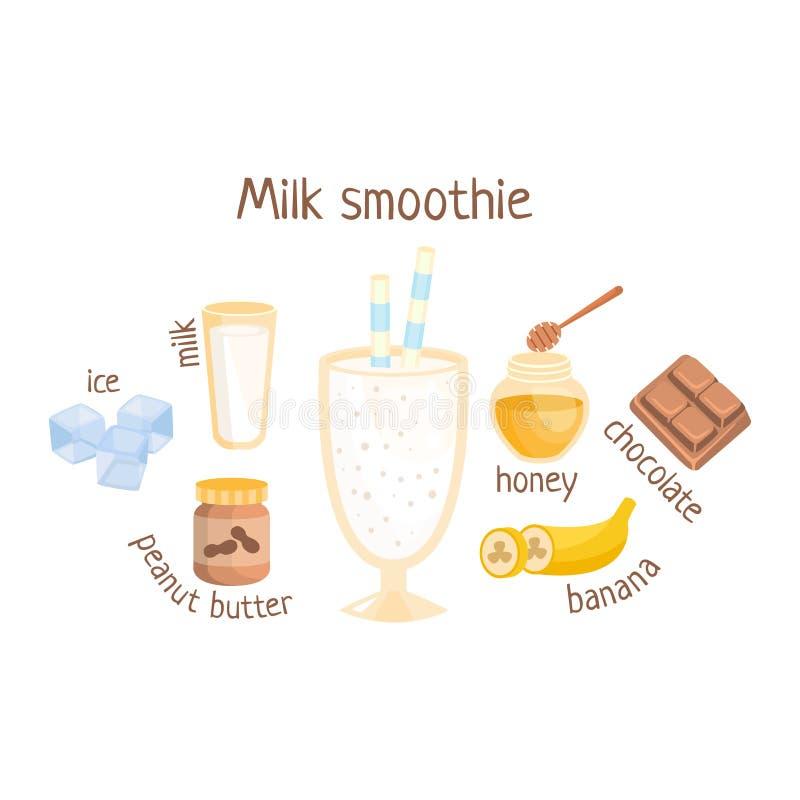 Het Recept van melksmoothie Infographic met Nodig Ingrediënten en Gebeëindigde Gemengde Niet-alkoholische Cocktaildrank in het Mi stock illustratie