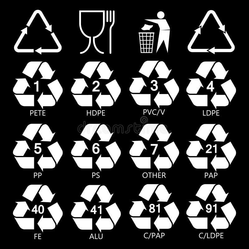 Het recycling van symbolen voor verpakking vector illustratie