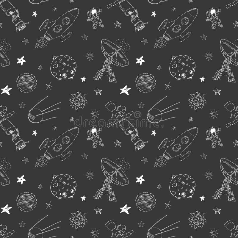 Het ruimte naadloze patroon van krabbelspictogrammen Hand getrokken schets met meteoren, Zon en Maan, radar, astronautenraket en  royalty-vrije illustratie