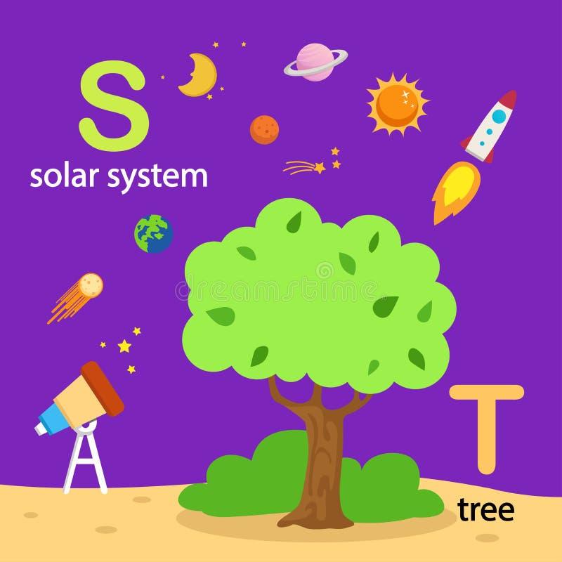 Het s-Zonnesysteem van de alfabetbrief, t-Boom royalty-vrije illustratie