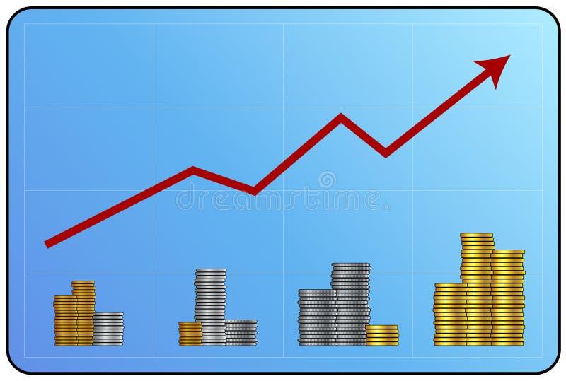 Het saldo van het geld vector illustratie