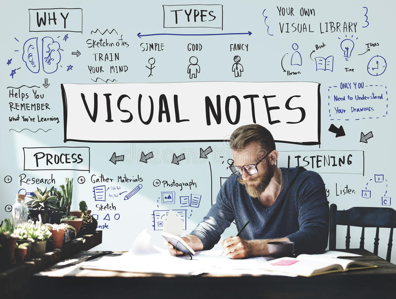 Het schetsen van het Visuele Concept van het Handschriftideeën van het Nota'sontwerp stock foto