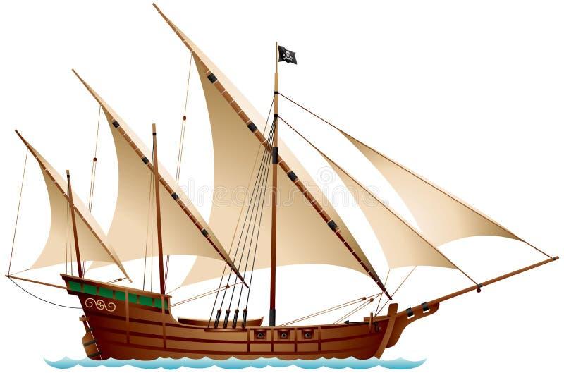 Het Schip van de Caravelpiraat royalty-vrije illustratie