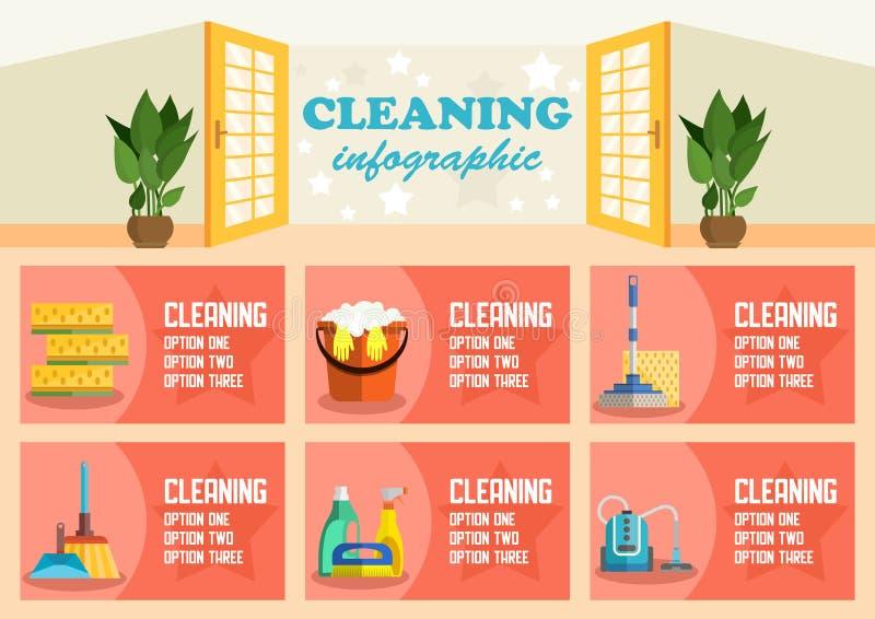 Het schoonmaken Infographic Vector vlakke illustratie royalty-vrije illustratie