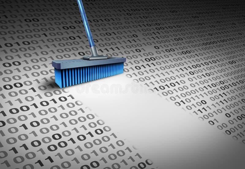 Het schrappen van gegevens