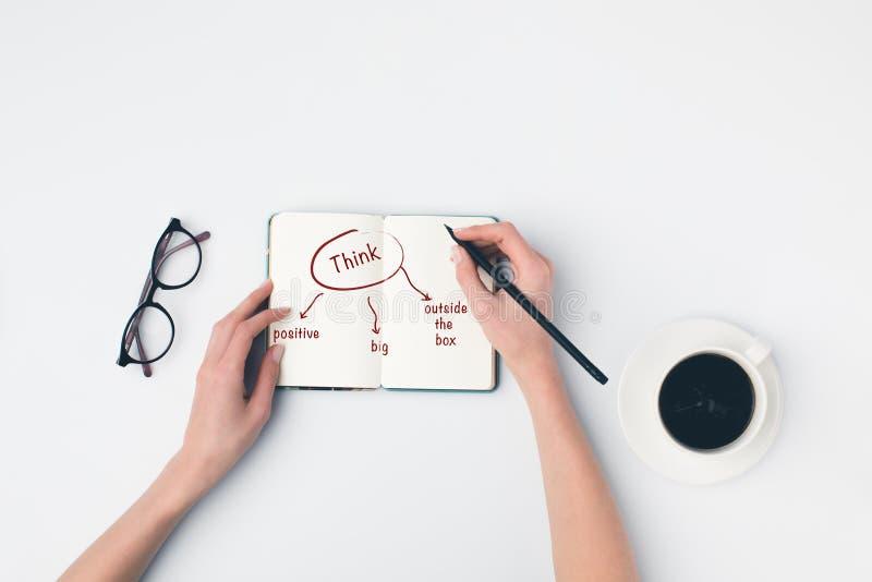 het schrijven in ideeënnotitieboekje stock afbeelding