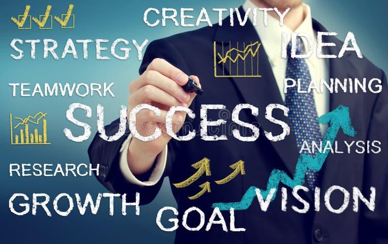 Het schrijven van de zakenman de zaken themed teksten vector illustratie