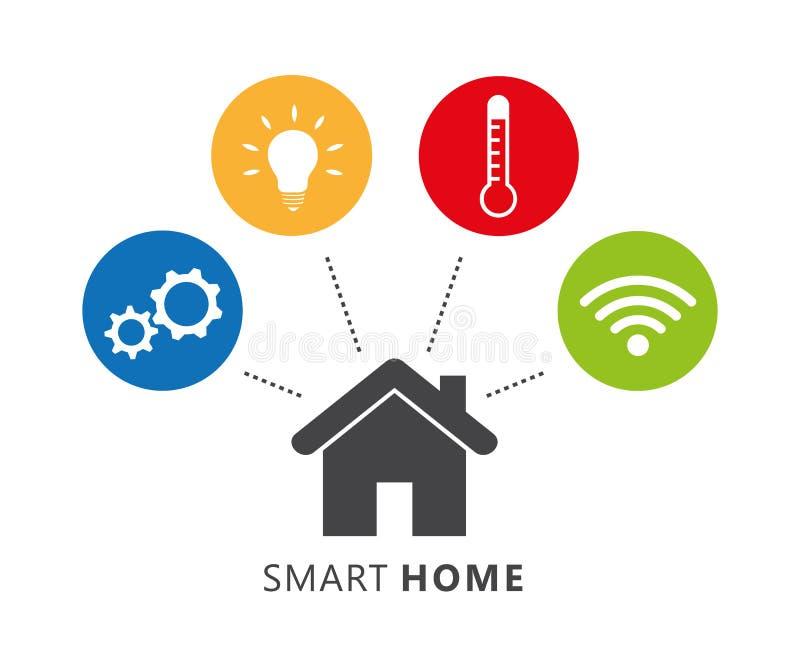 Het slimme concept van de huiscontrole infographic met technologiesysteem royalty-vrije illustratie