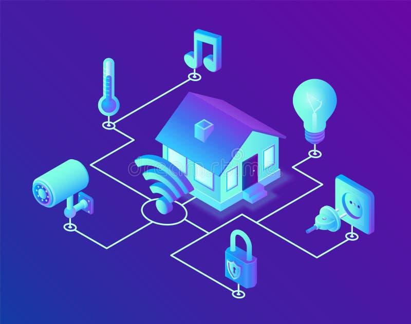 Het slimme concept van het huissysteem 3D isometrische verre systeem van de huiscontrole IOT-concept Slimme huisverbinding en con vector illustratie
