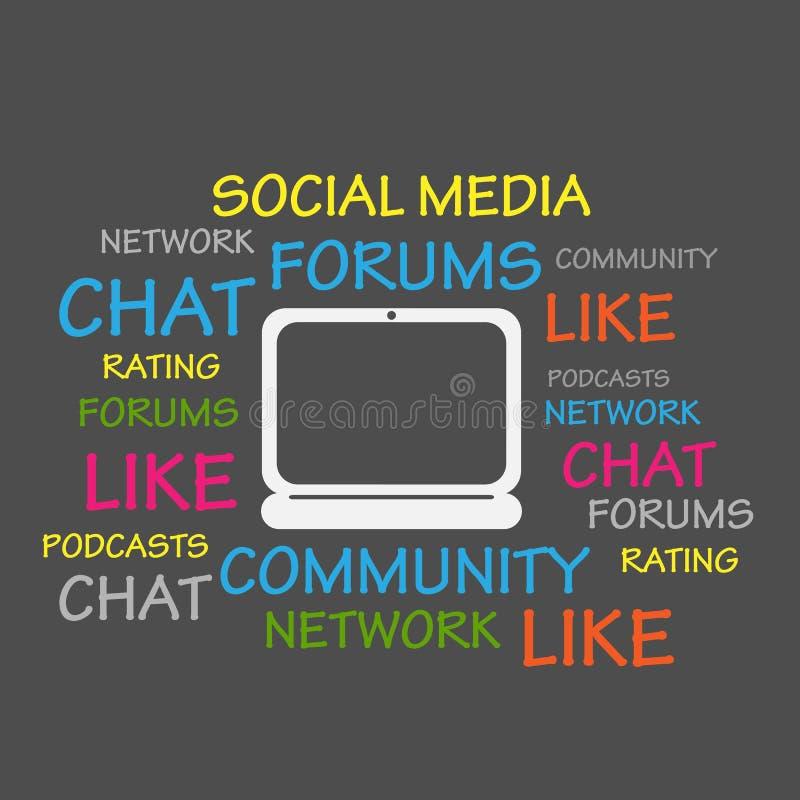 Het sociale media concept van de woordwolk vector illustratie