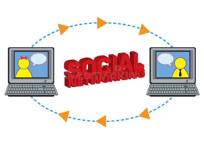 Het sociale Menselijke Babbelen van het Voorzien van een netwerk vector illustratie