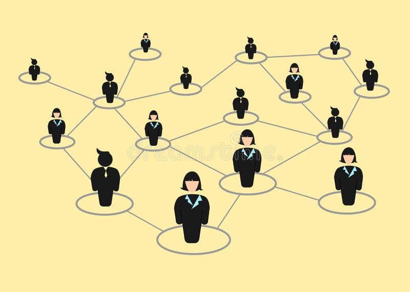 Het sociale netwerk van de van het bedrijfs netwerkpictogram mensenverbinding, vector, illust stock illustratie