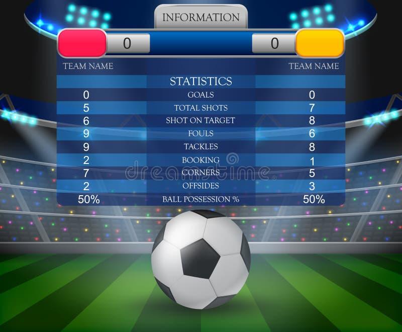 Het stadionschijnwerper van de voetbalvoetbal en scorebordachtergrond stock illustratie