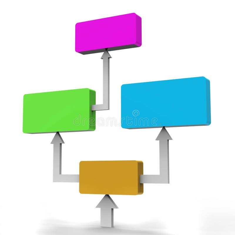 Het stroomdiagram vertegenwoordigt het Aangevenorganisaties en Grafiek stock illustratie