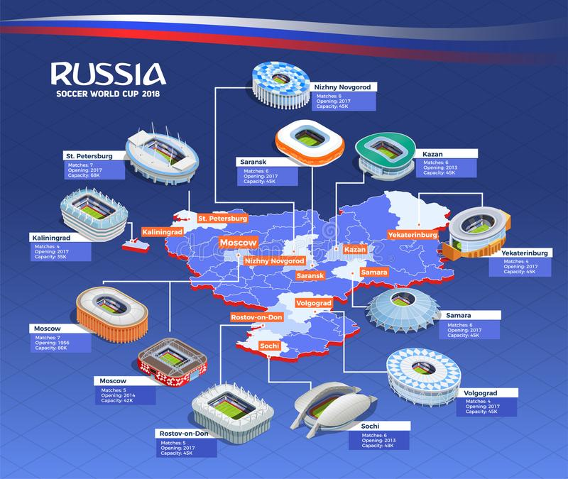 Het Stroomschema van de voetbalwereldbeker vector illustratie