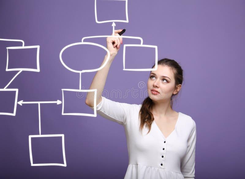 Het stroomschema van de vrouwentekening, bedrijfsprocesconcept stock afbeelding