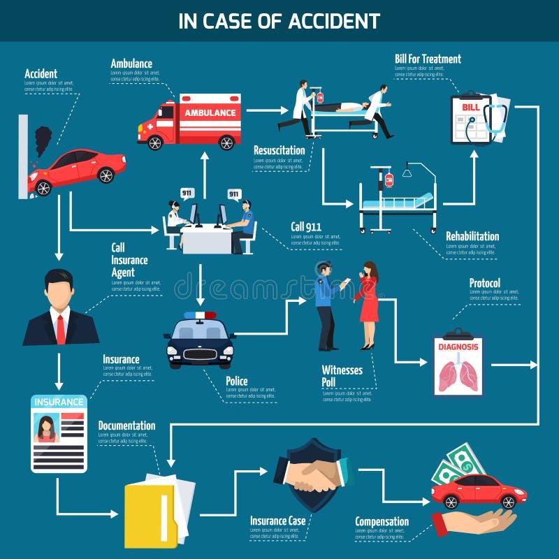 Het Stroomschema van het autoongeval vector illustratie