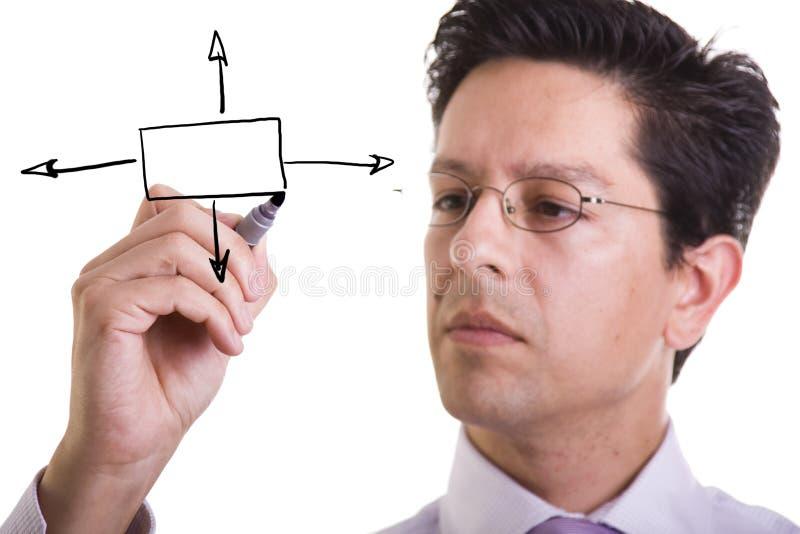 Het stroomschema van het besluit stock foto's