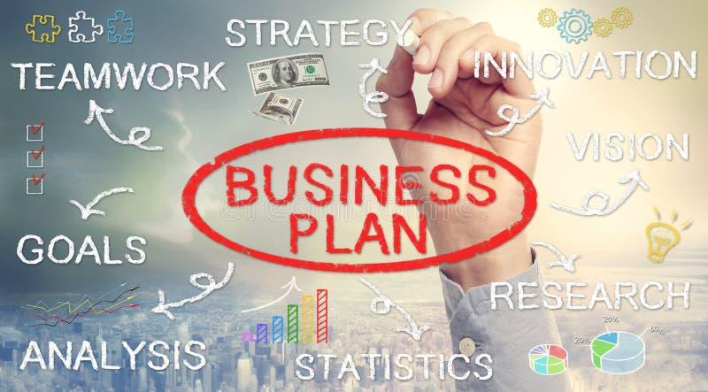 Het stroomschema van het het Businessplan van de handtekening royalty-vrije stock fotografie