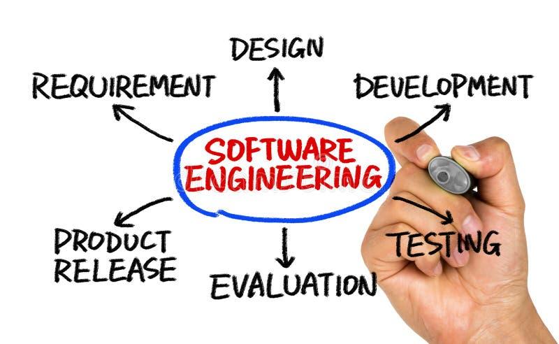 Het stroomschema van het softwaretechnologieconcept stock afbeelding