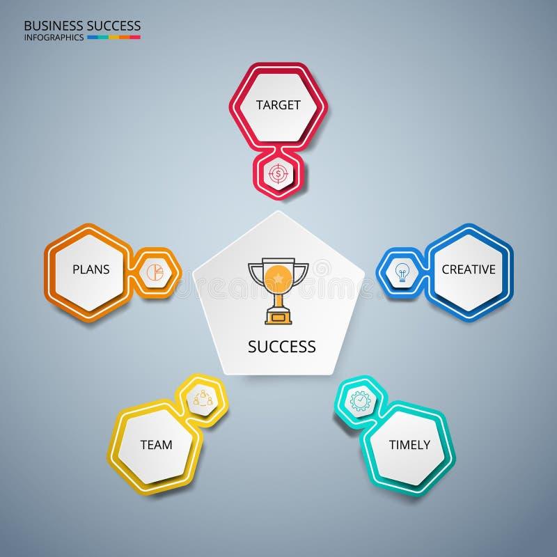 Het succesvolle infographic malplaatje van het bedrijfsconceptenpentagoon Infographics met pictogrammen en elementen stock illustratie