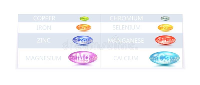 Het Supplement van dieetmineralen stock illustratie