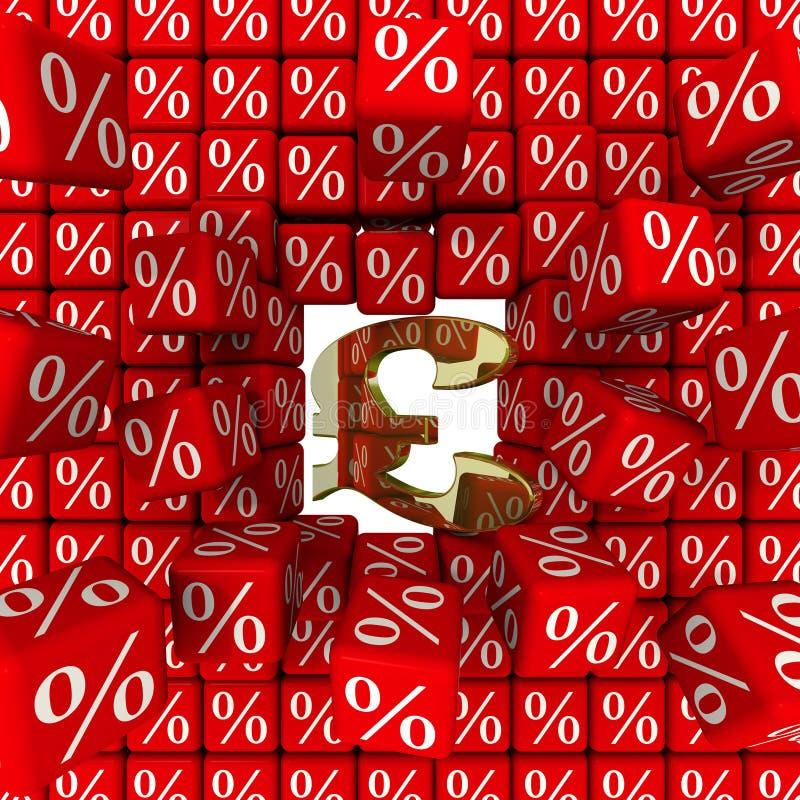 Het symbool van het Britse pond Sterling breekt de muur van percentages royalty-vrije illustratie