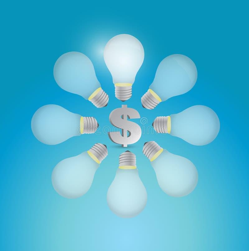 Het symbool van de dollarmunt rond ideeën royalty-vrije illustratie