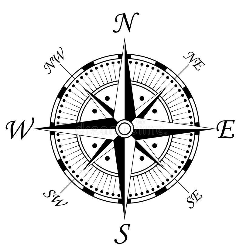 Het symbool van het kompas vector illustratie