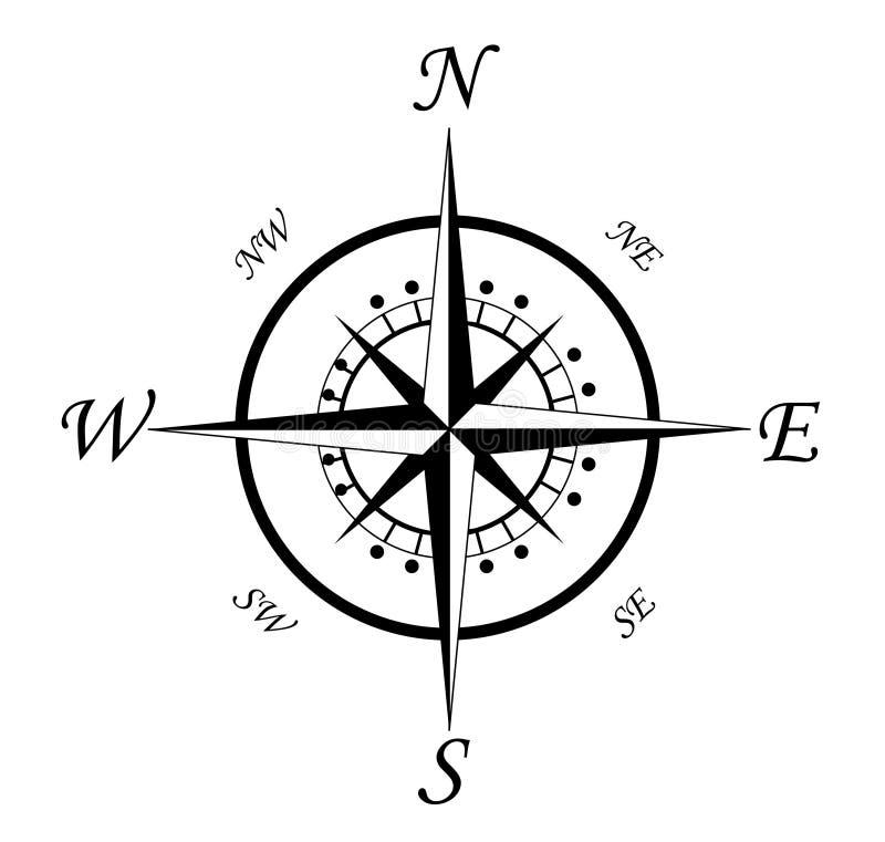 Het symbool van het kompas stock illustratie