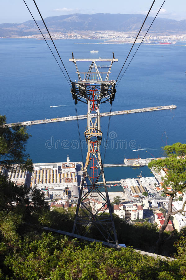 Het Systeem van de Kabelwagen van Gibraltar royalty-vrije stock foto's
