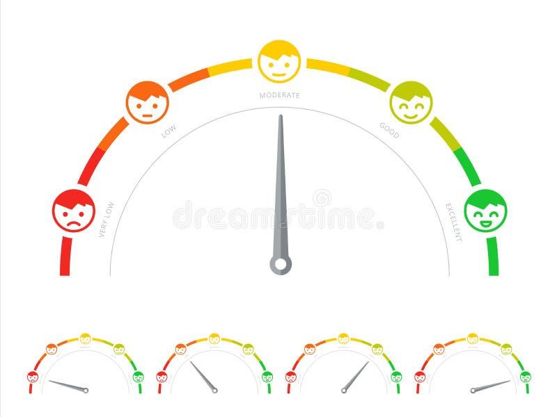 Het tarief of de meter van het cliëntonderzoek in vlak ontwerp Gezeten klanten de dienst vector illustratie