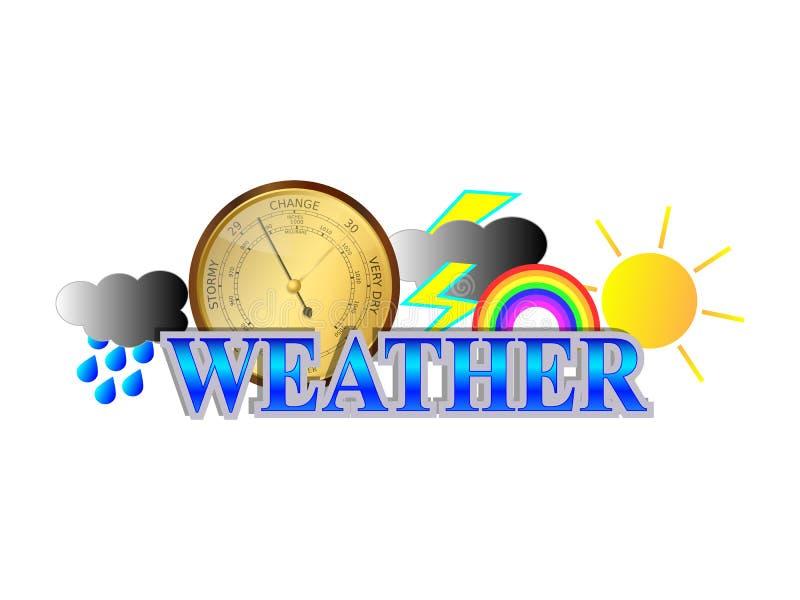 Het Teken van het weerpictogram vector illustratie