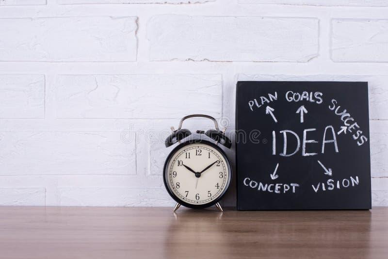 Het tekst` Idee ` op een bord stock afbeelding