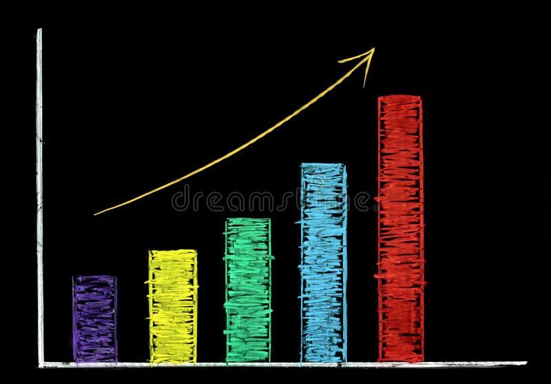 Het toenemen grafiek met kleurrijk krijt op bord royalty-vrije stock afbeelding